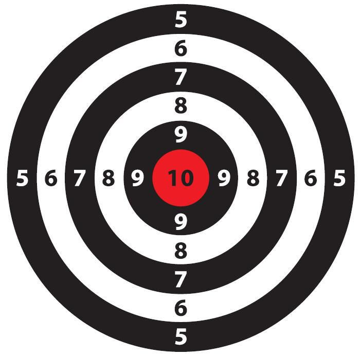 HOW TO FIND SHOOTING TARGETS